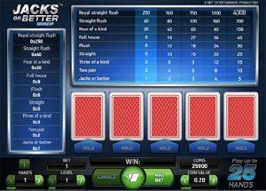De verschillende video poker spellen van Netent